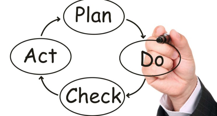 Providing High Quality Solutions at Businesses and Plan-Do-Check-Act (PDCA)