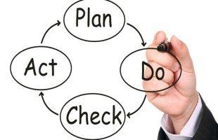 İşletmelerde Yüksek Kalitede Çözüm Üretmek ve Plan-Do-Check-Act (PDCA)